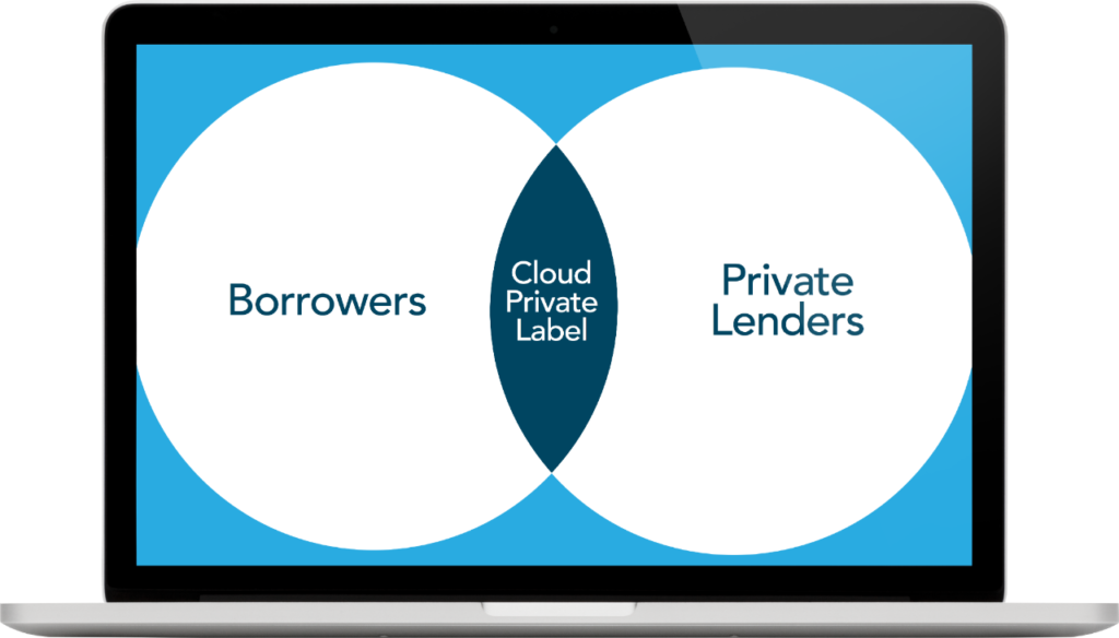 MarketPlace Lending (MPL) Systems